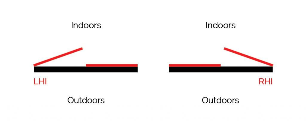 "Deckmate or ""garden"" doors have one door that swings in. You can choose from a left or right door swing."